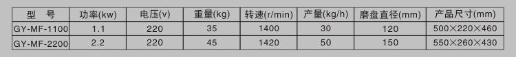 磨粉机技术参数